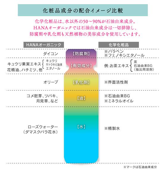 diagram08